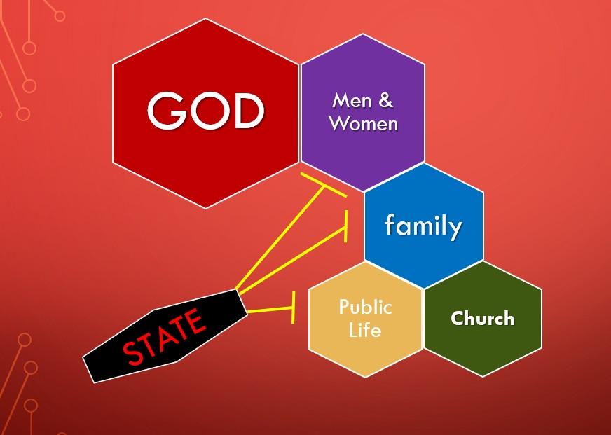 state vs God 1
