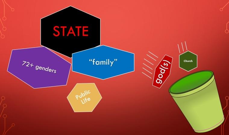 state vs God 2